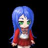 Konata Izumi Kawaii_'s avatar