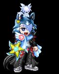 Izzulbazli's avatar