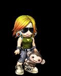 javagirl11's avatar
