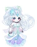 Czykieta's avatar